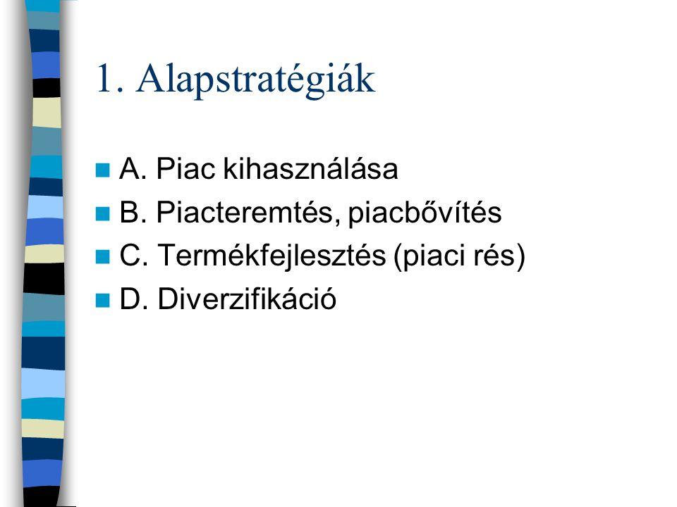 1. Alapstratégiák A. Piac kihasználása B. Piacteremtés, piacbővítés