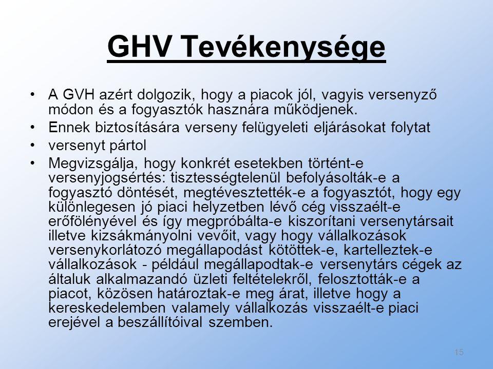 GHV Tevékenysége A GVH azért dolgozik, hogy a piacok jól, vagyis versenyző módon és a fogyasztók hasznára működjenek.