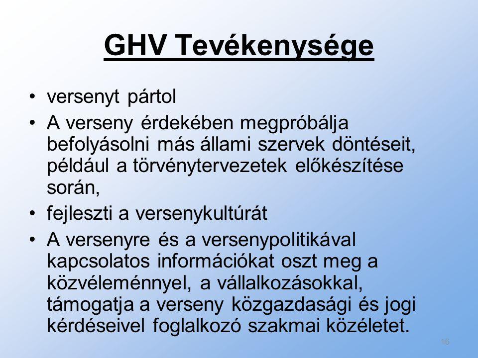 GHV Tevékenysége versenyt pártol