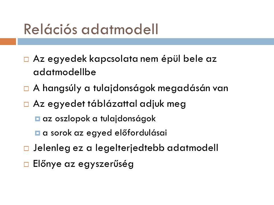 Relációs adatmodell Az egyedek kapcsolata nem épül bele az adatmodellbe. A hangsúly a tulajdonságok megadásán van.