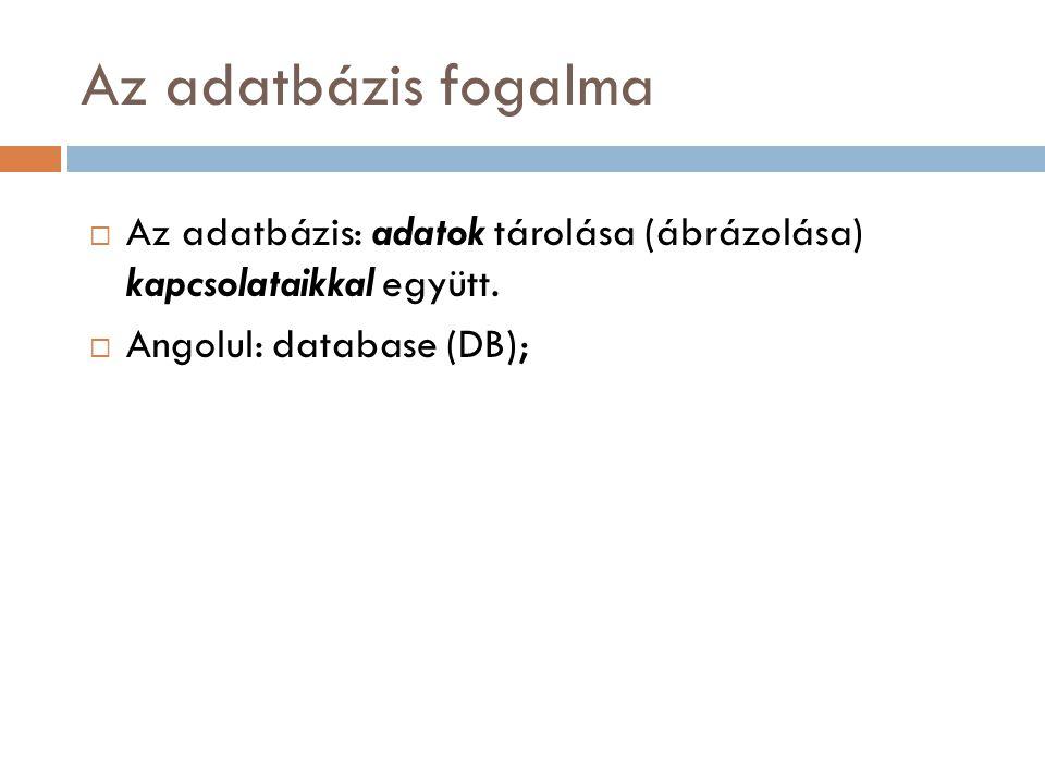 Az adatbázis fogalma Az adatbázis: adatok tárolása (ábrázolása) kapcsolataikkal együtt.