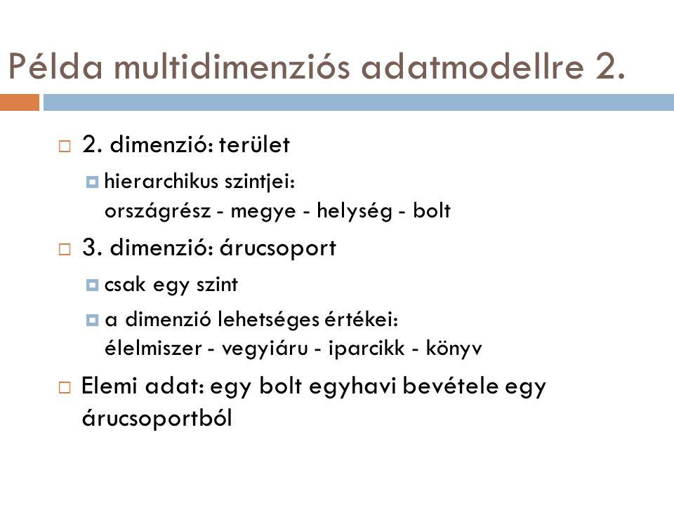 Példa multidimenziós adatmodellre 2.