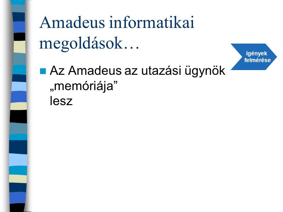 Amadeus informatikai megoldások…