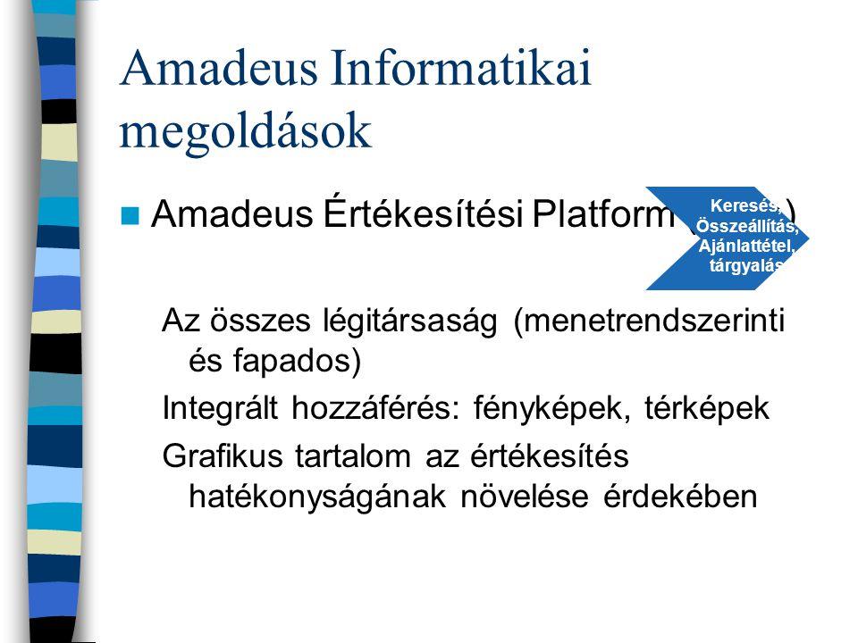 Amadeus Informatikai megoldások