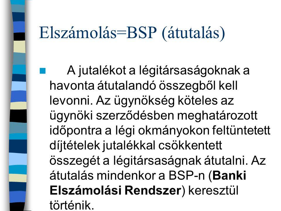 Elszámolás=BSP (átutalás)