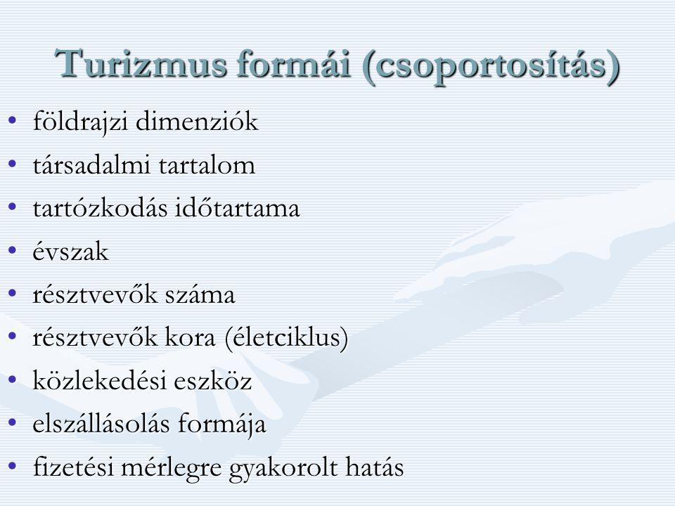 Turizmus formái (csoportosítás)