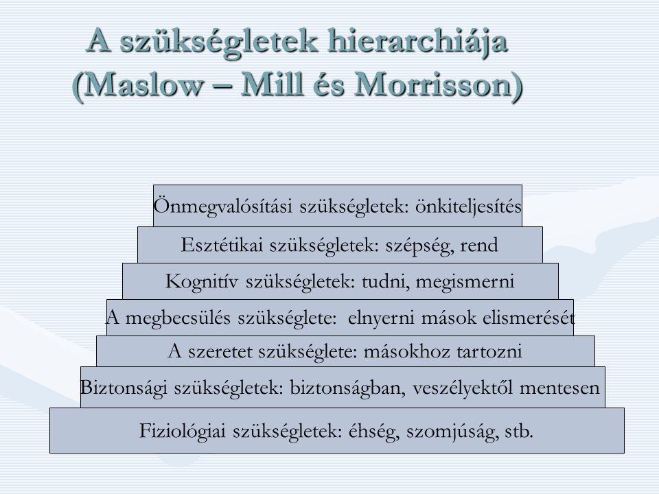A szükségletek hierarchiája (Maslow – Mill és Morrisson)