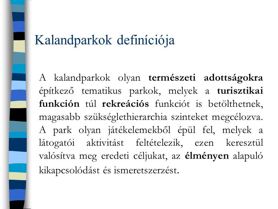 Kalandparkok definíciója