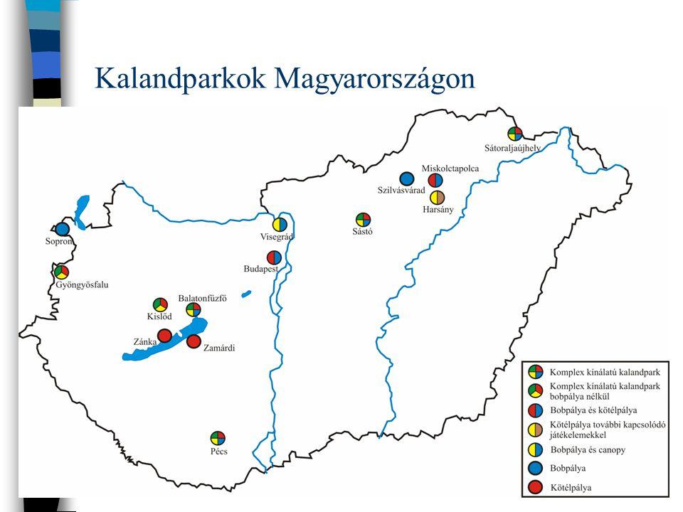 Kalandparkok Magyarországon