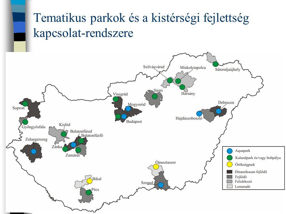 Tematikus parkok és a kistérségi fejlettség kapcsolat-rendszere