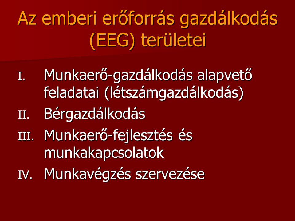 Az emberi erőforrás gazdálkodás (EEG) területei