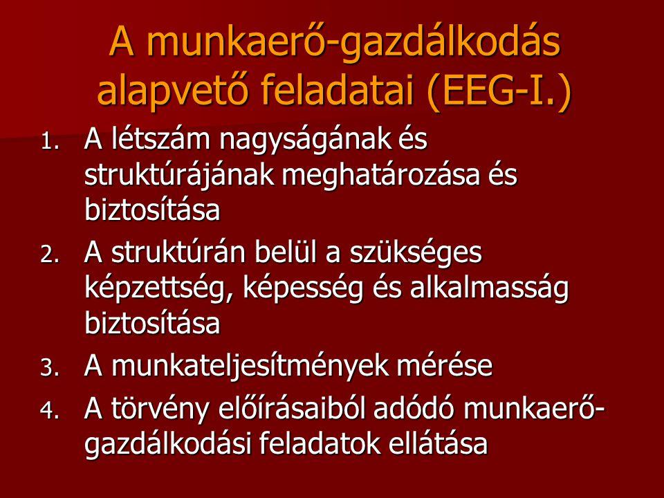 A munkaerő-gazdálkodás alapvető feladatai (EEG-I.)