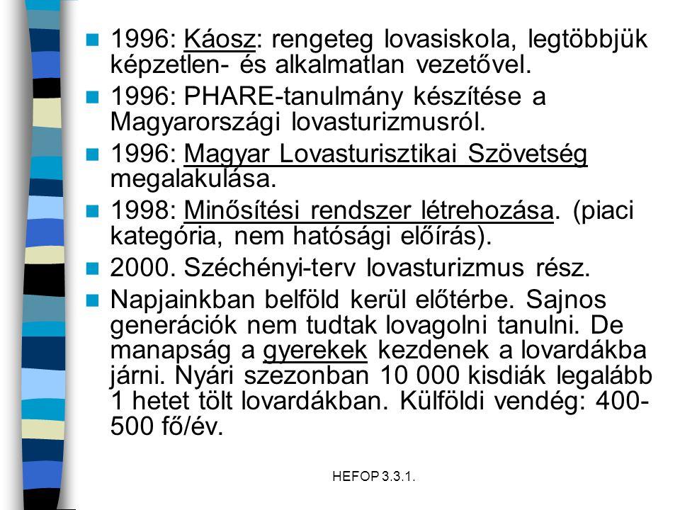 1996: PHARE-tanulmány készítése a Magyarországi lovasturizmusról.