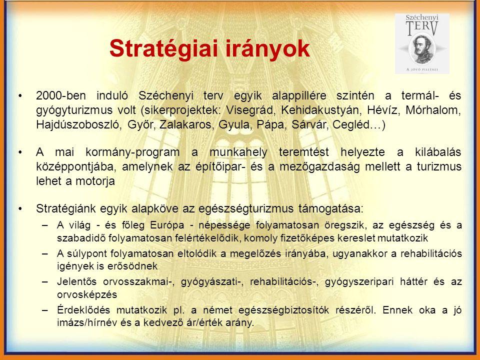 Stratégiai irányok