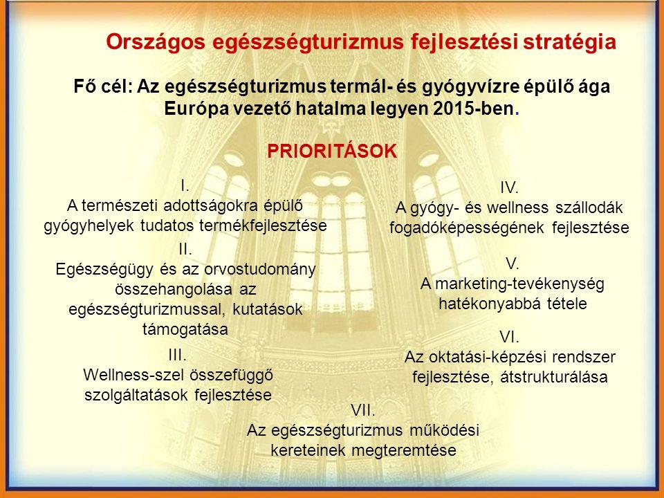 Országos egészségturizmus fejlesztési stratégia