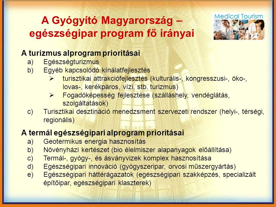 A Gyógyító Magyarország – egészségipar program fő irányai