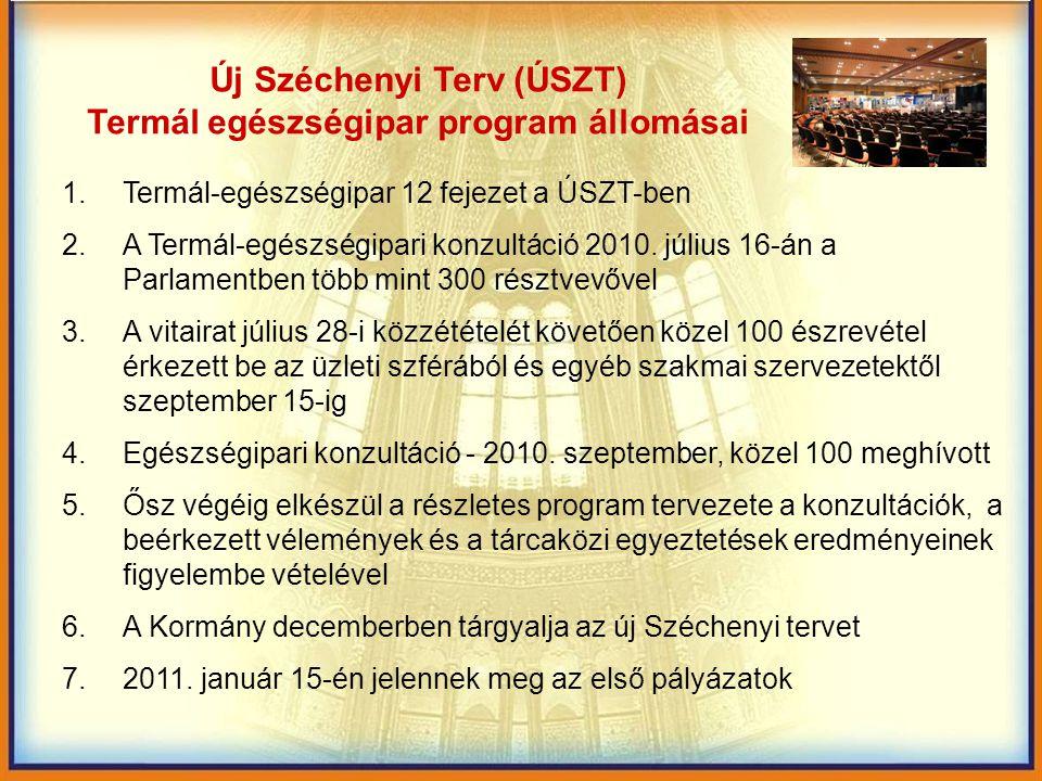 Új Széchenyi Terv (ÚSZT) Termál egészségipar program állomásai