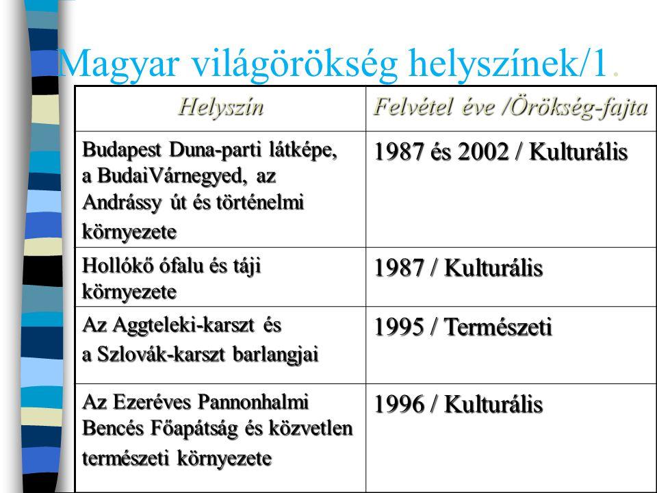 Magyar világörökség helyszínek/1.