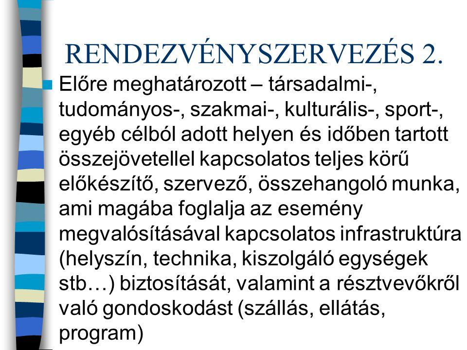 RENDEZVÉNYSZERVEZÉS 2.
