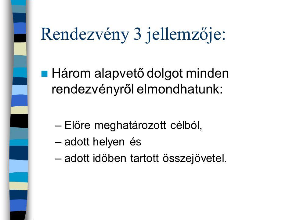 Rendezvény 3 jellemzője: