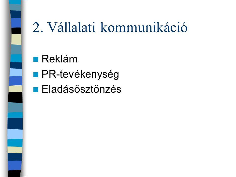 2. Vállalati kommunikáció