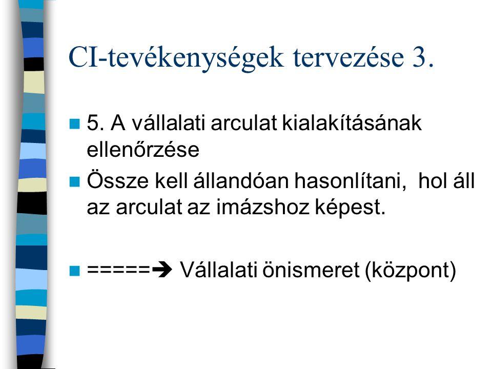 CI-tevékenységek tervezése 3.