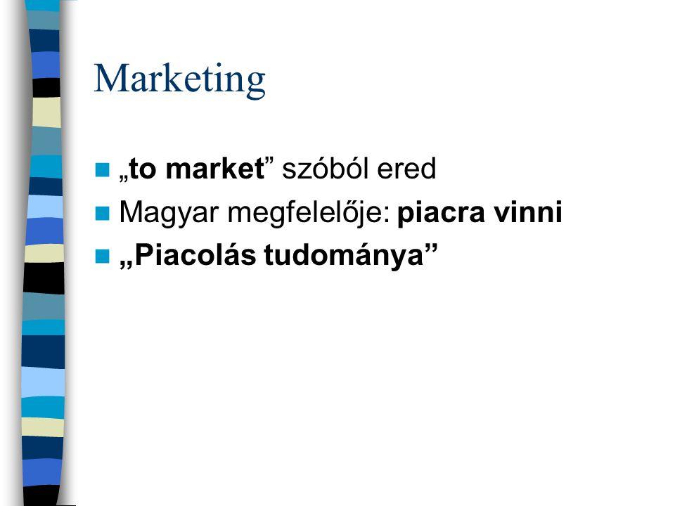 """Marketing """"to market szóból ered Magyar megfelelője: piacra vinni"""