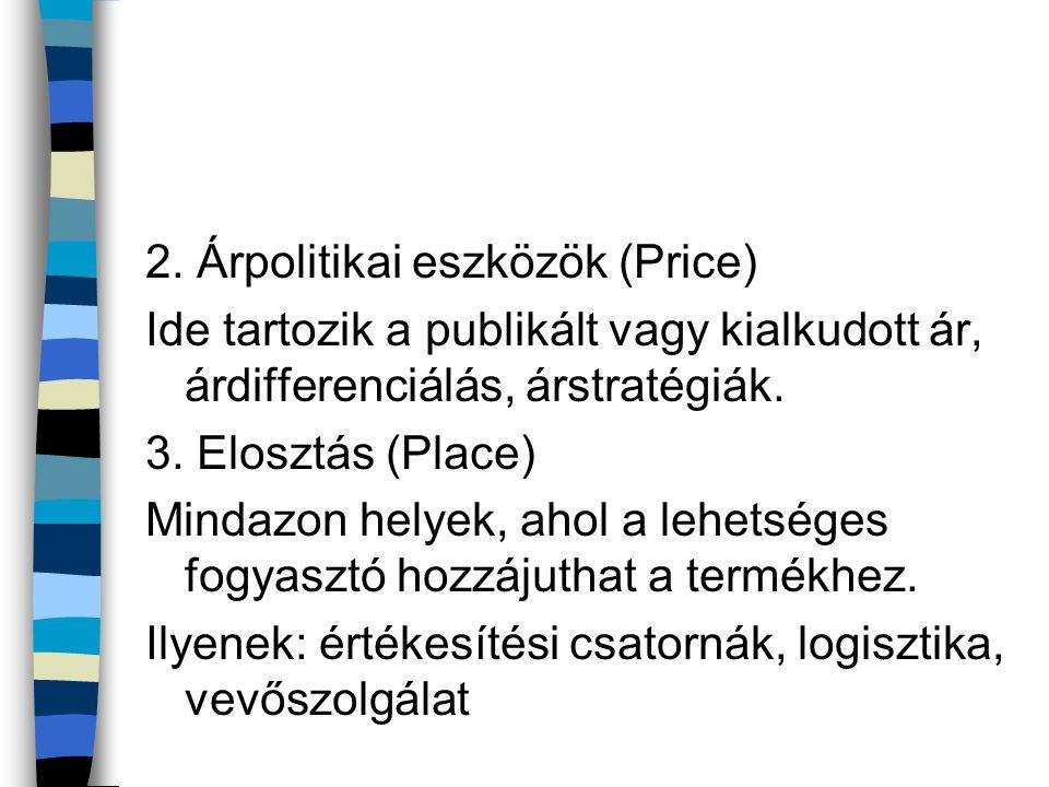2. Árpolitikai eszközök (Price)