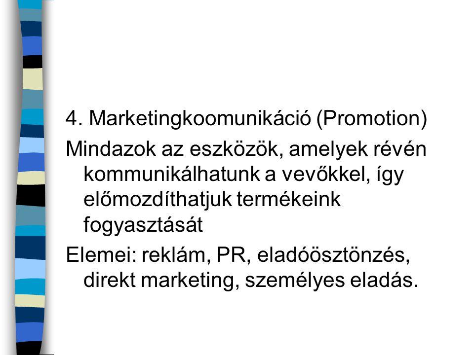 4. Marketingkoomunikáció (Promotion)