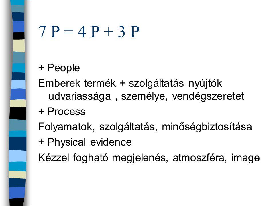 7 P = 4 P + 3 P + People. Emberek termék + szolgáltatás nyújtók udvariassága , személye, vendégszeretet.