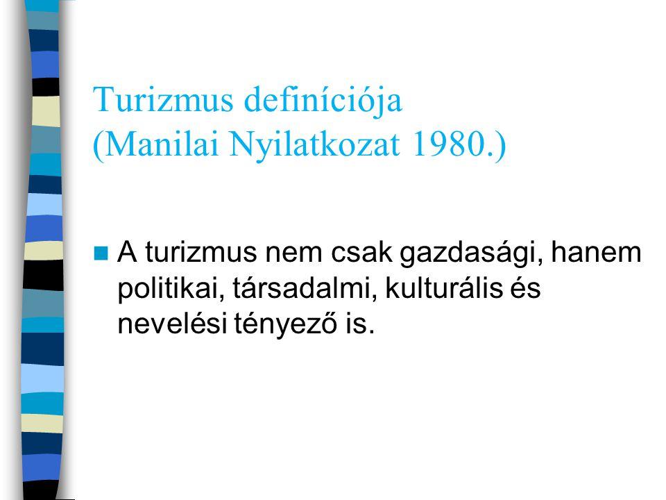 Turizmus definíciója (Manilai Nyilatkozat 1980.)