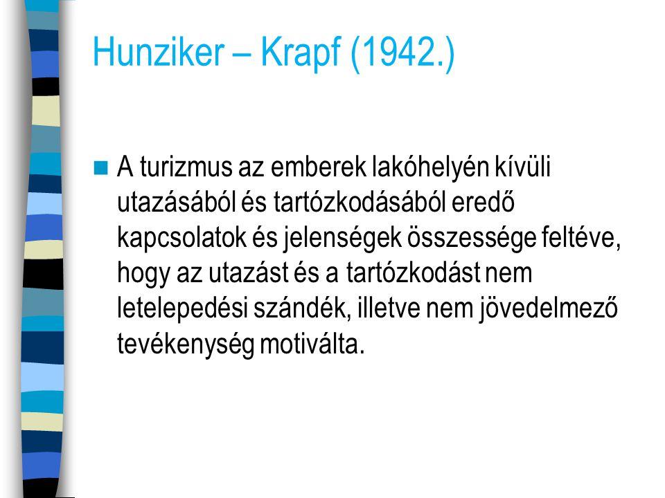 Hunziker – Krapf (1942.)