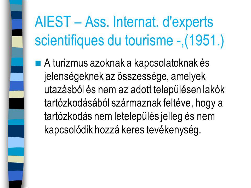 AIEST – Ass. Internat. d experts scientifiques du tourisme -,(1951.)
