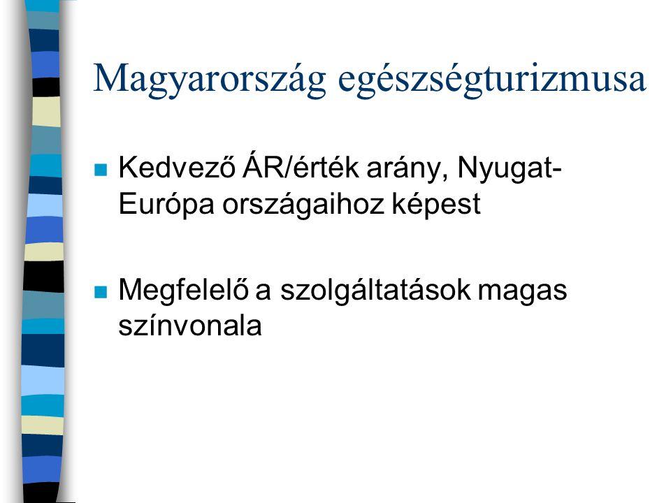 Magyarország egészségturizmusa