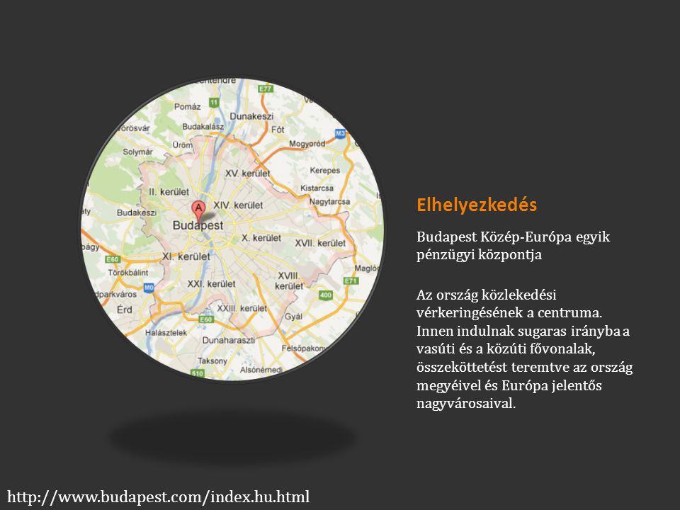 Elhelyezkedés http://www.budapest.com/index.hu.html