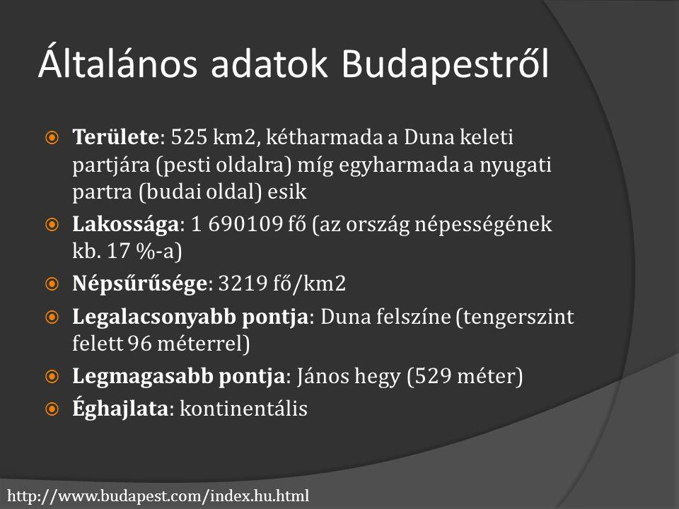 Általános adatok Budapestről