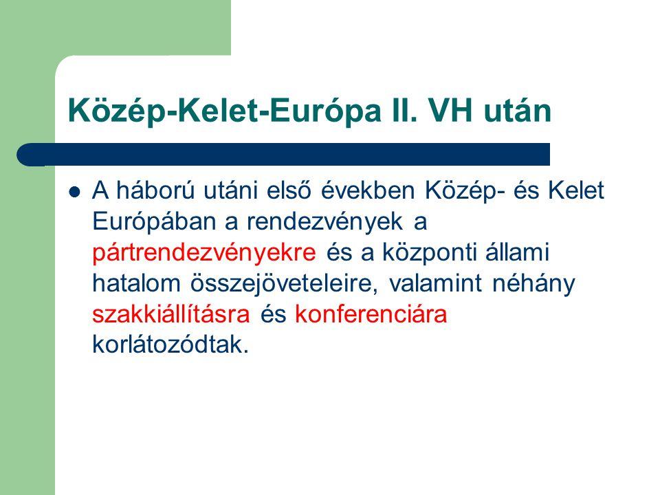 Közép-Kelet-Európa II. VH után