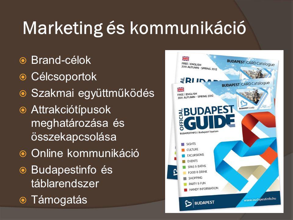 Marketing és kommunikáció
