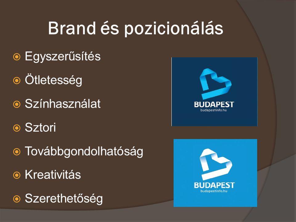 Brand és pozicionálás Egyszerűsítés Ötletesség Színhasználat Sztori