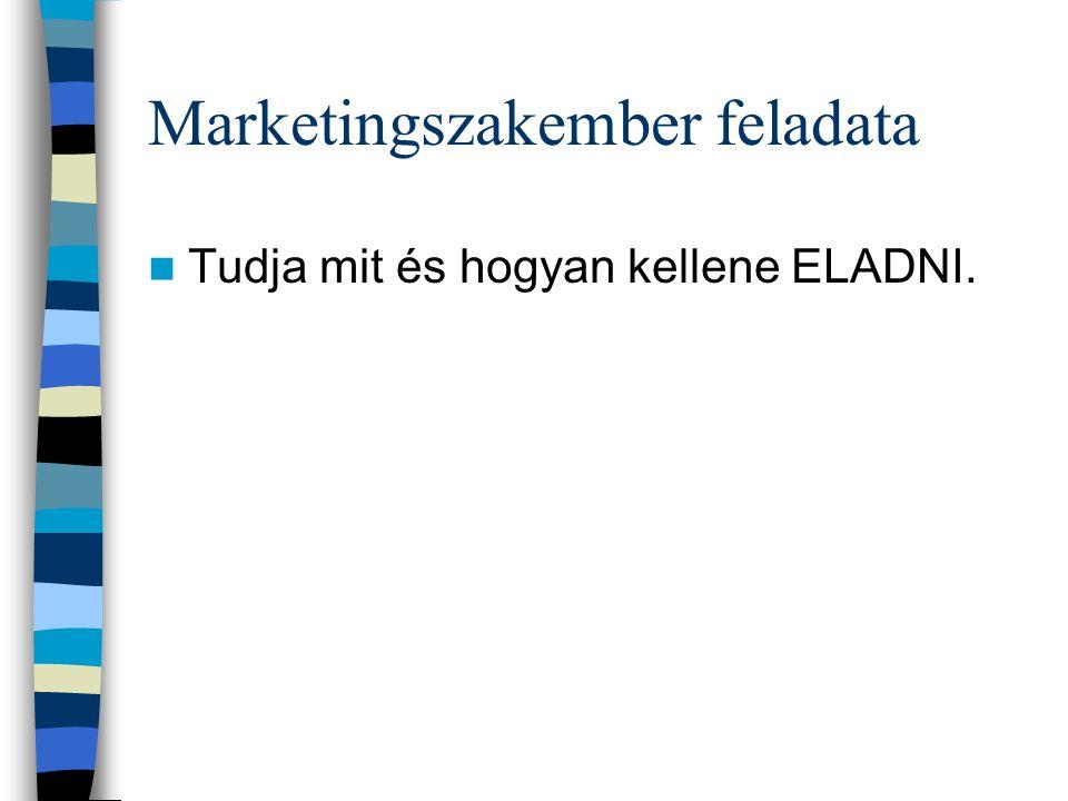 Marketingszakember feladata