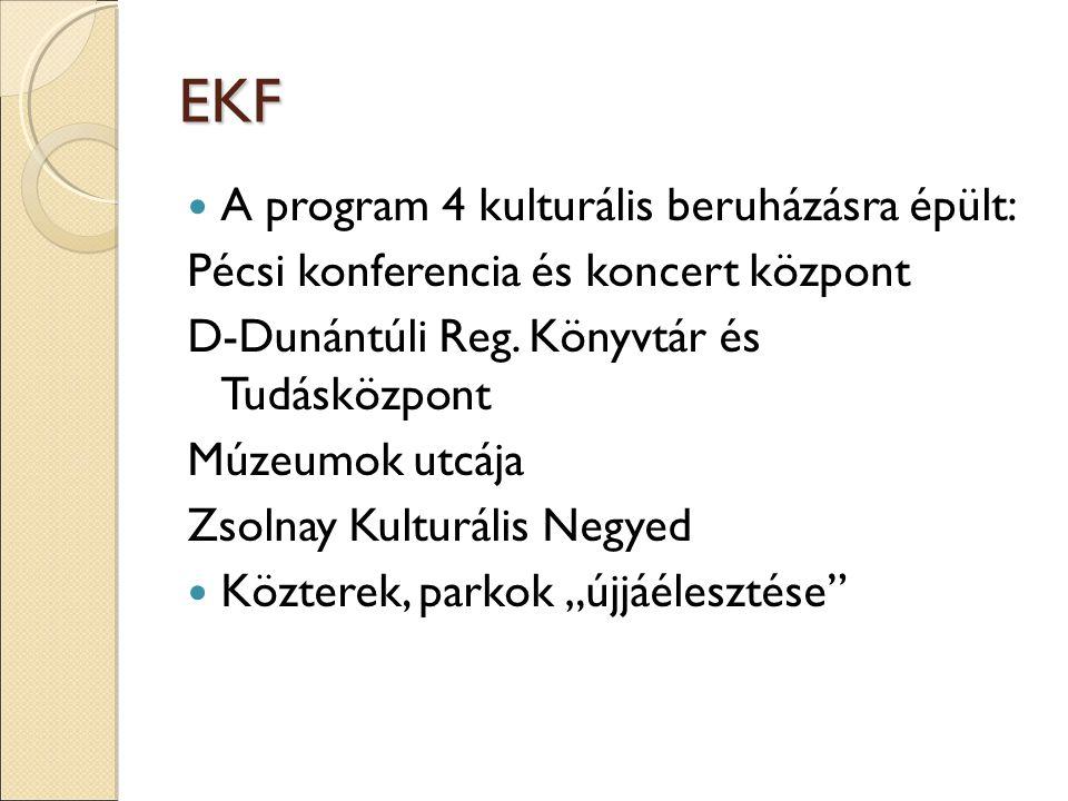 EKF A program 4 kulturális beruházásra épült: