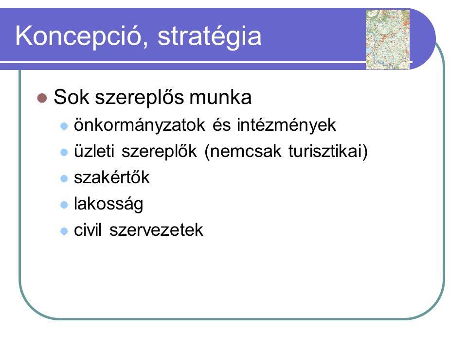 Koncepció, stratégia Sok szereplős munka önkormányzatok és intézmények