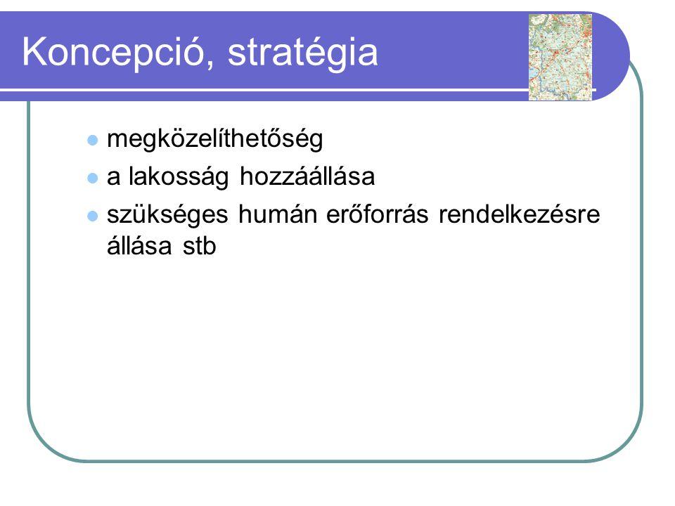 Koncepció, stratégia megközelíthetőség a lakosság hozzáállása