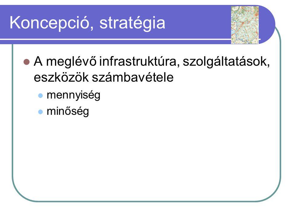 Koncepció, stratégia A meglévő infrastruktúra, szolgáltatások, eszközök számbavétele.
