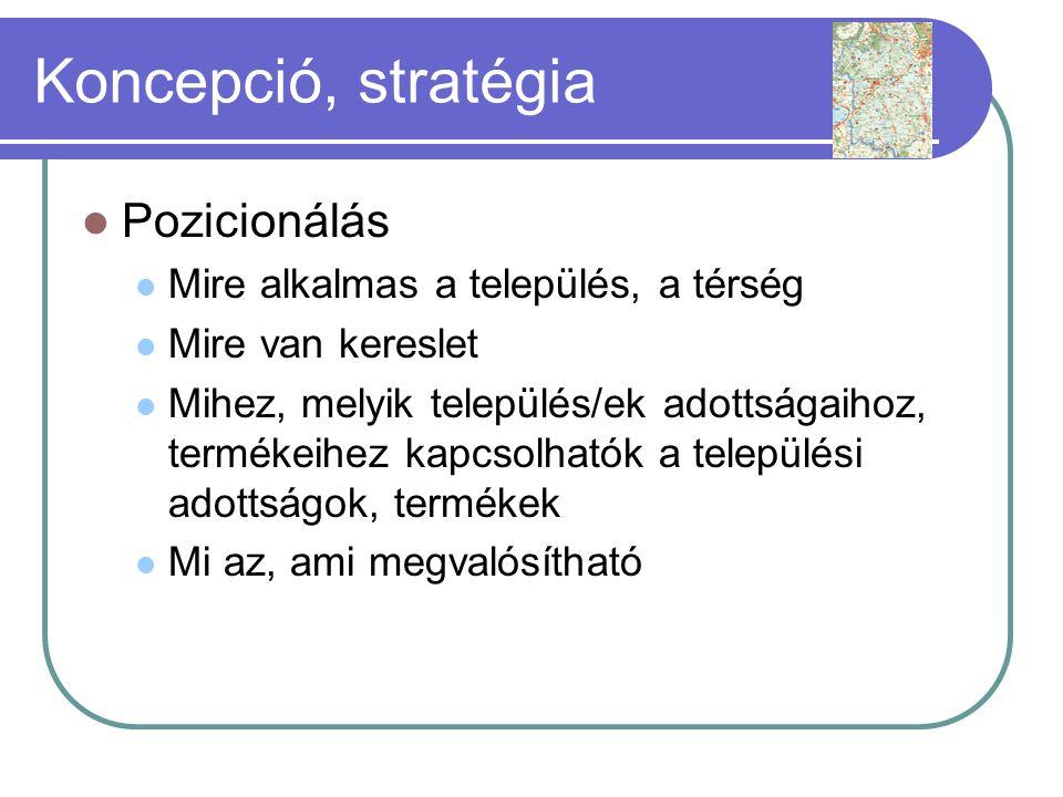 Koncepció, stratégia Pozicionálás Mire alkalmas a település, a térség