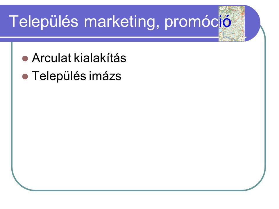 Település marketing, promóció
