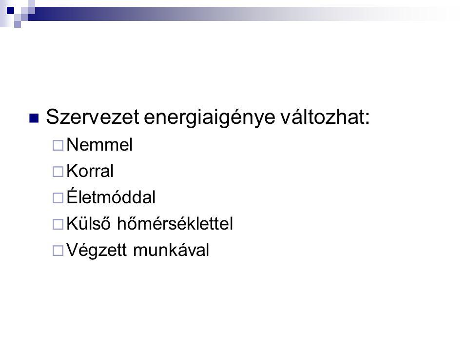 Szervezet energiaigénye változhat: