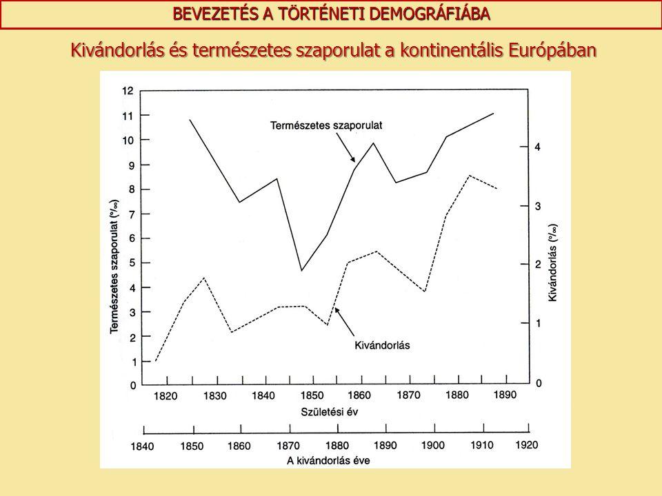 Kivándorlás és természetes szaporulat a kontinentális Európában