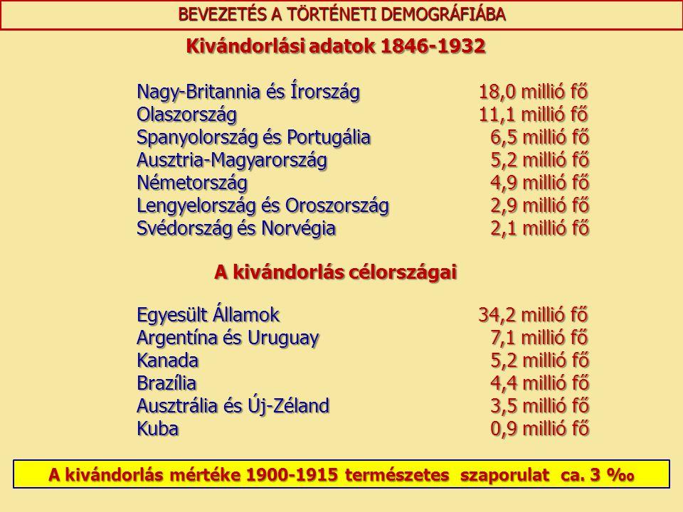 Kivándorlási adatok 1846-1932 A kivándorlás célországai