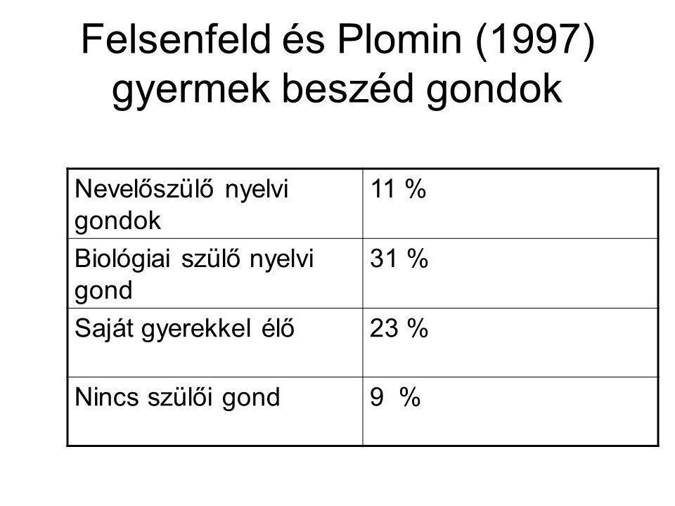 Felsenfeld és Plomin (1997) gyermek beszéd gondok